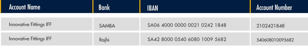IFF Bank Accounts